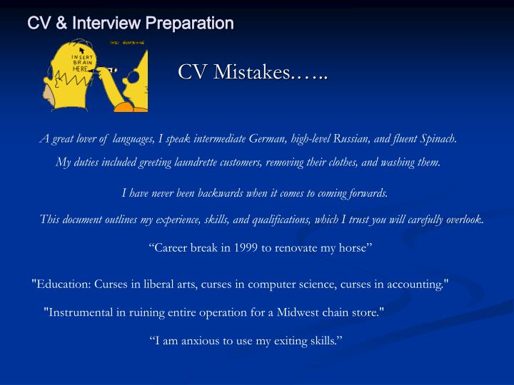 CV & Interview Preparation