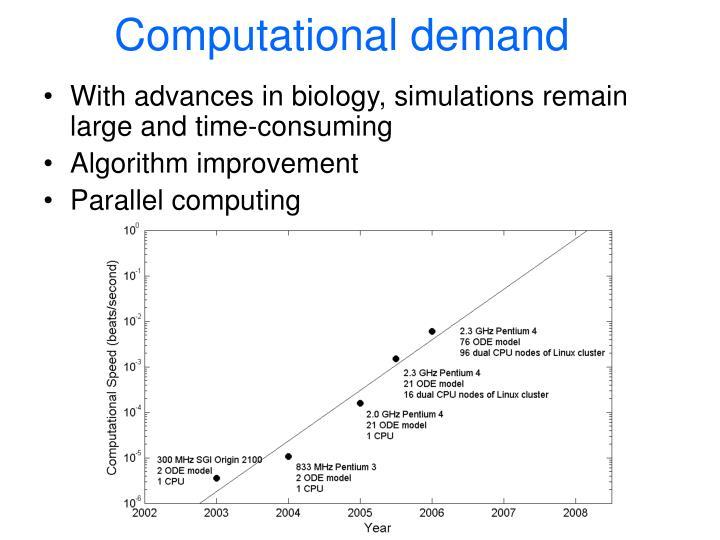 Computational demand