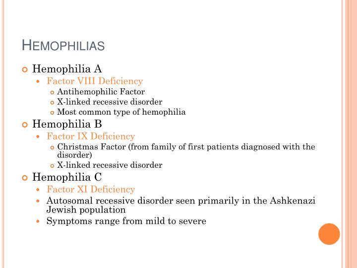 Hemophilias