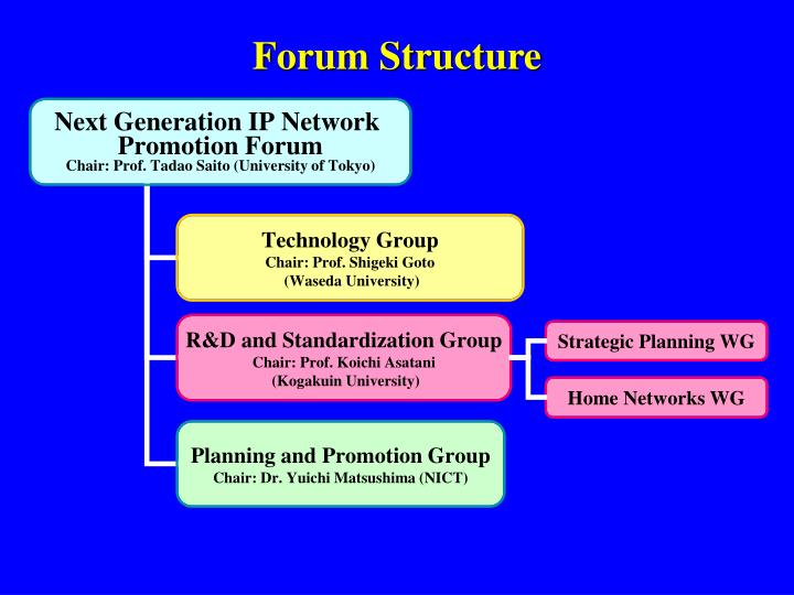 Forum Structure