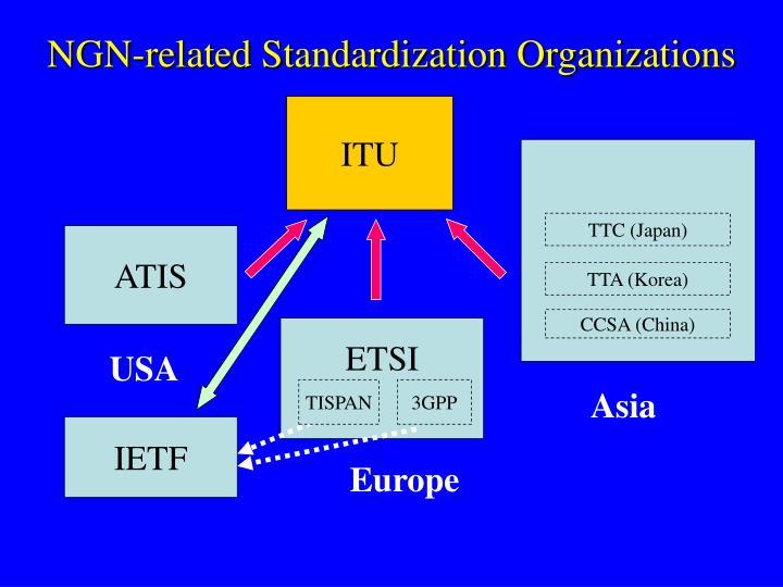 NGN-related Standardization Organizations
