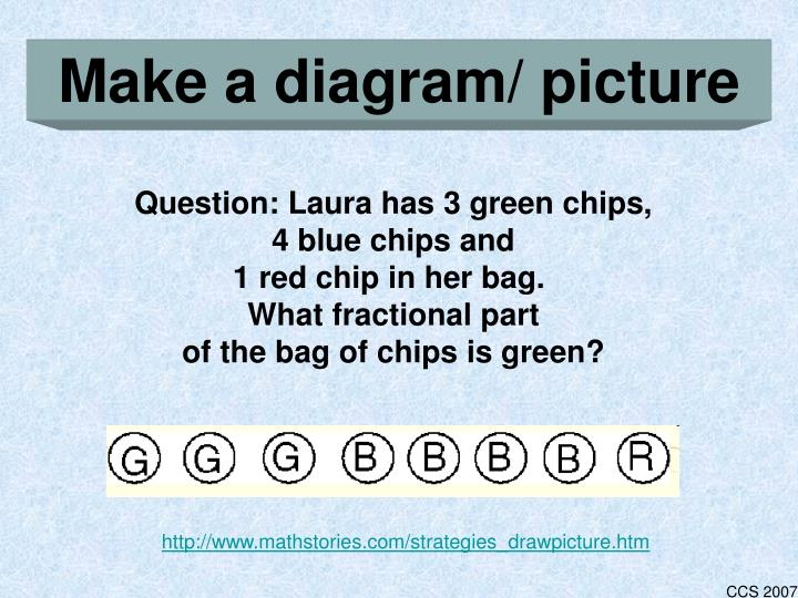 Question: Laura has 3 green chips,