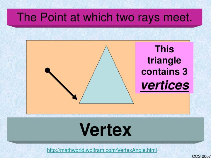 The Point at which two rays meet.