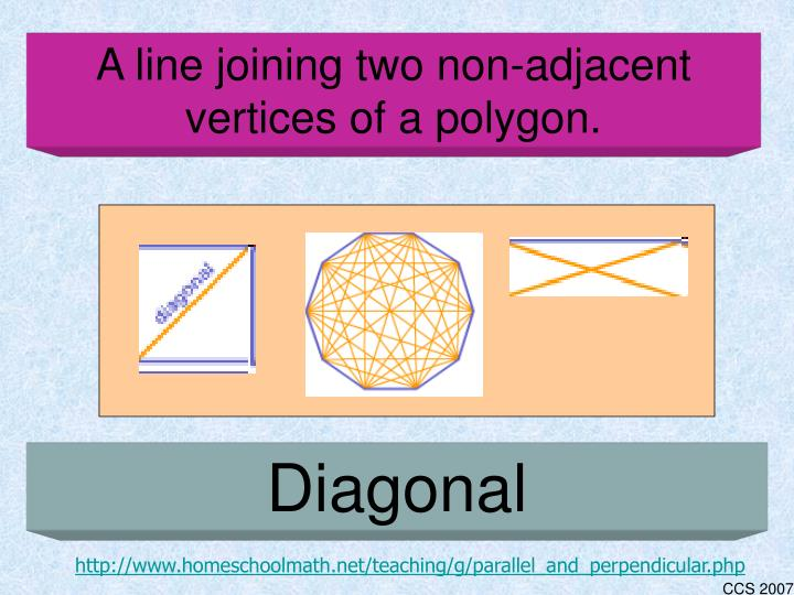 A line joining two non-adjacent vertices of a polygon.