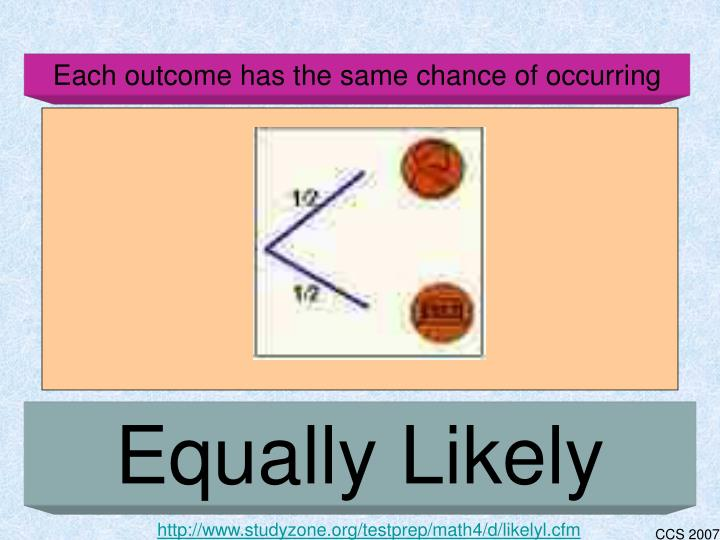Each outcome has the same chance of occurring