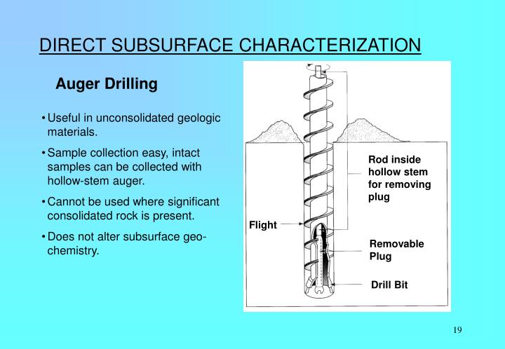 DIRECT SUBSURFACE CHARACTERIZATION