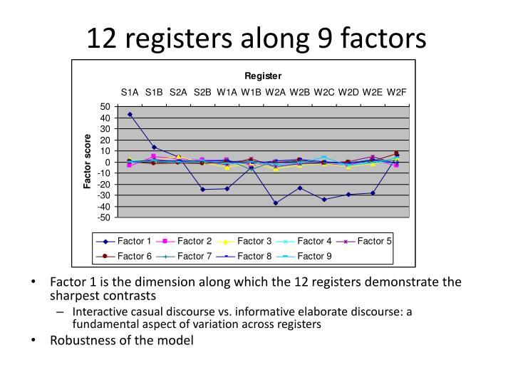 12 registers along 9 factors