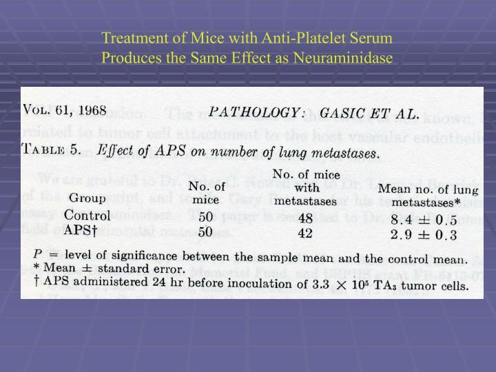Treatment of Mice with Anti-Platelet Serum