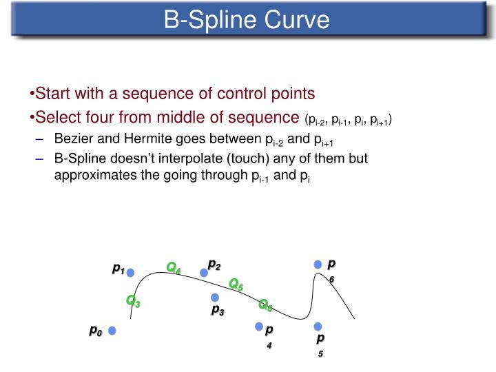 B-Spline Curve