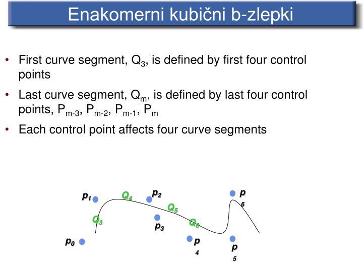Enakomerni kubični b-zlepki