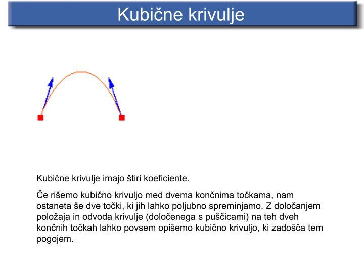 Kubične krivulje