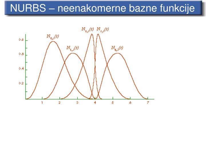NURBS – neenakomerne bazne funkcije