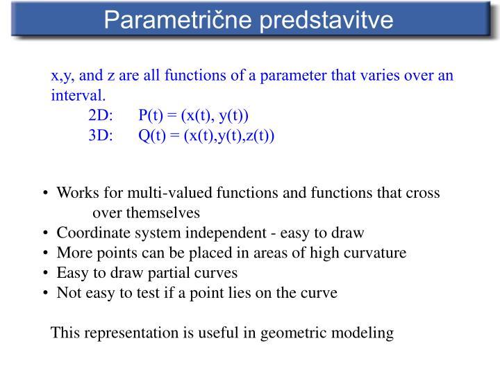 Parametrične predstavitve