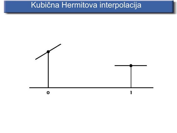 Kubična Hermitova interpolacija