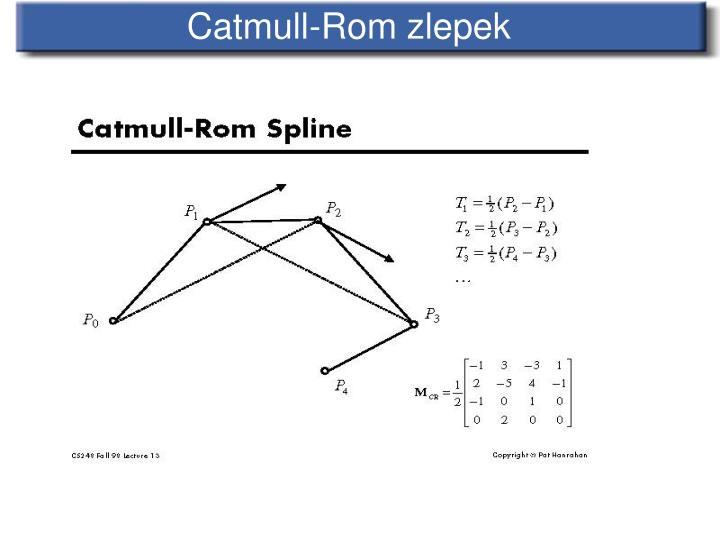 Catmull-Rom
