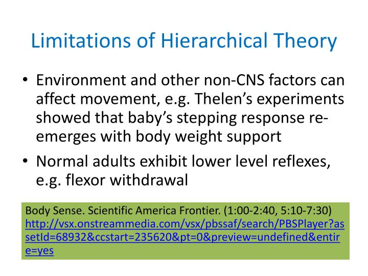 Limitations of Hierarchical Theory