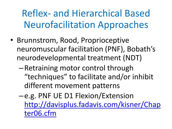 Reflex- and Hierarchical Based Neurofacilitation Approaches