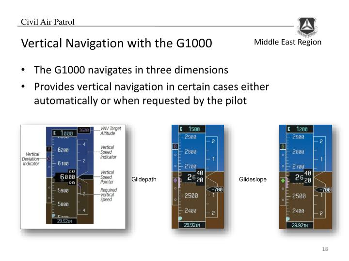 Vertical Navigation with the G1000