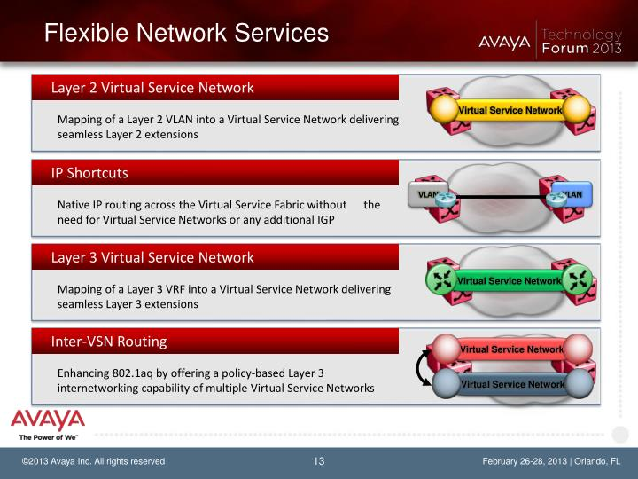 Flexible Network Services
