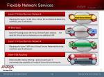 flexible network services