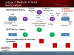 legacy ip multicast protocol overlay model