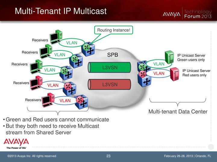 Multi-Tenant IP Multicast