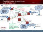 true l3 multicast delivered inside an ip vpn service