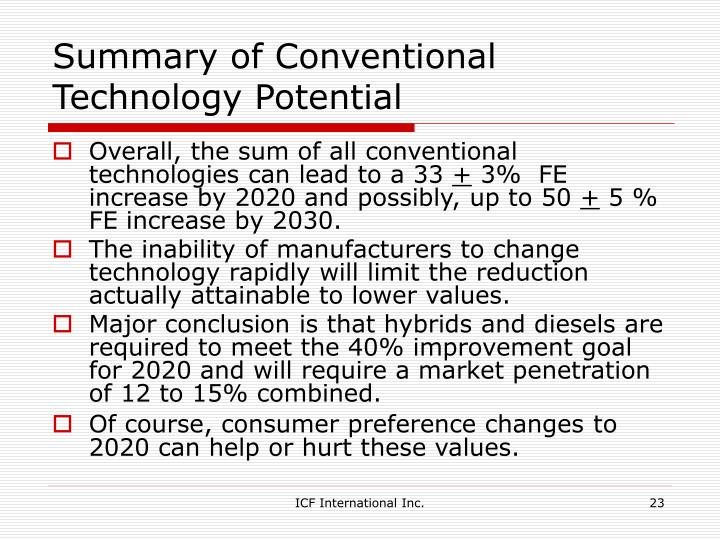 Summary of Conventional Technology Potential