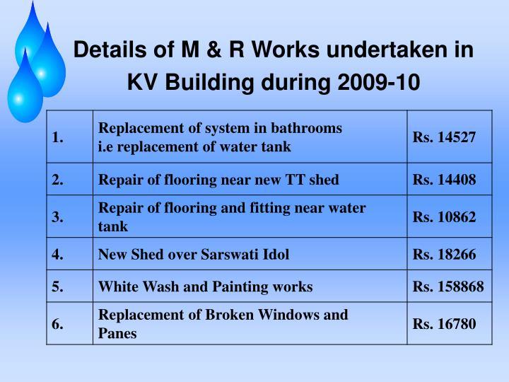 Details of M & R Works undertaken in KV Building during 2009-10