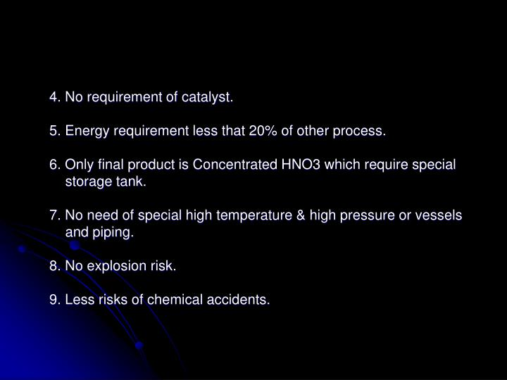 4. No requirement of catalyst.