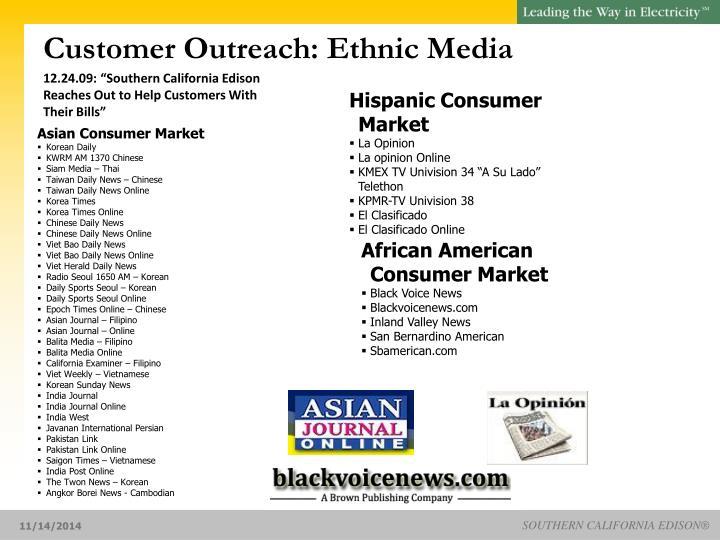 Asian Consumer Market