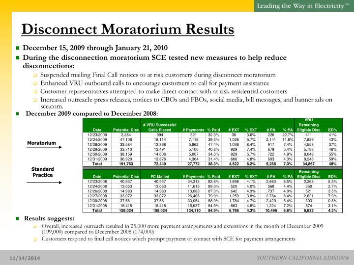 Disconnect Moratorium Results