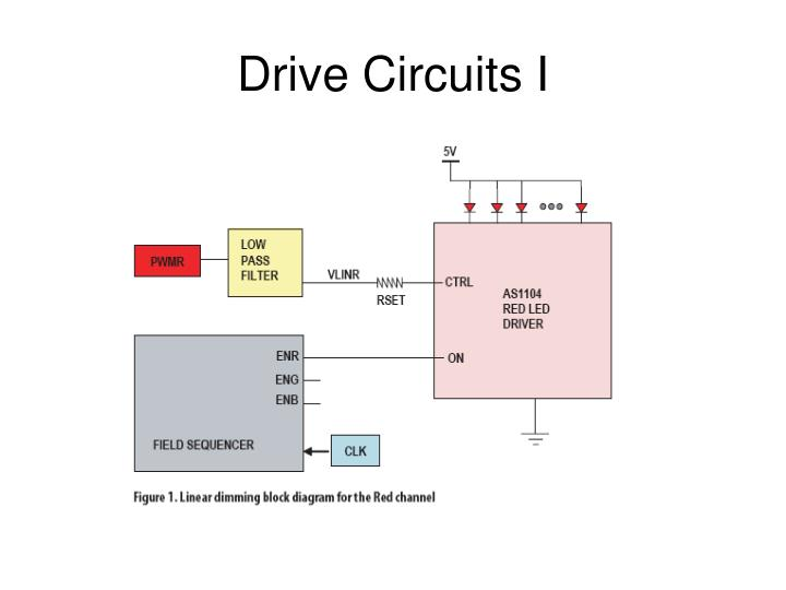 Drive Circuits I