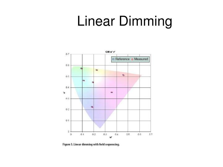 Linear Dimming