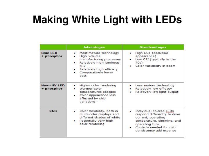 Making White Light with LEDs
