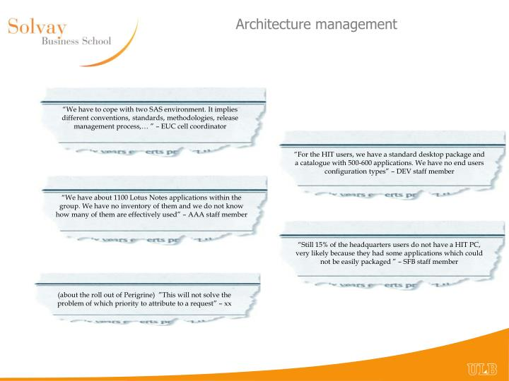 Architecture management