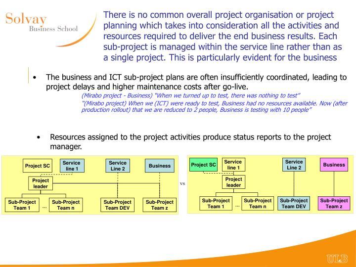 Project SC
