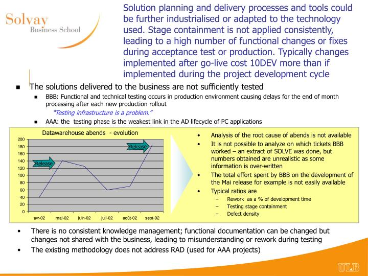 Solution planning and delivery processes and tools could be further industrialised or adapted to the technology used.