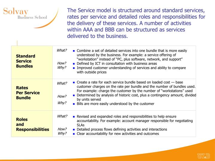 The Service model is structured around standard services, rates per service and detailed roles and responsibilities for the delivery of these services. A number of activities within AAA and BBB can be structured as services delivered to the business.