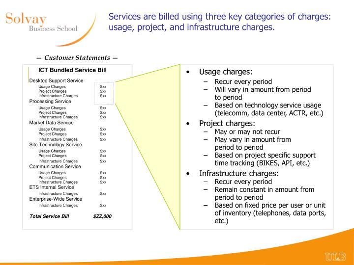 Services are billed using three key categories of charges: usage, project, and infrastructure charges.