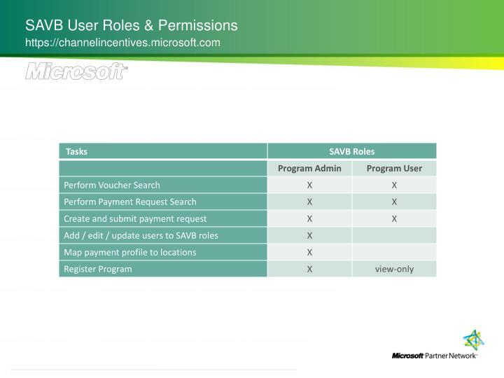 SAVB User Roles & Permissions