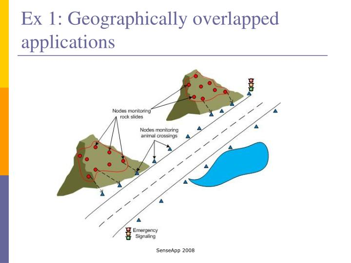 Ex 1: Geographically overlapped applications