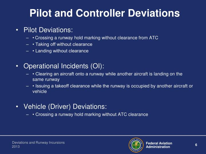Pilot and Controller Deviations