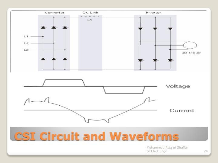 CSI Circuit and Waveforms