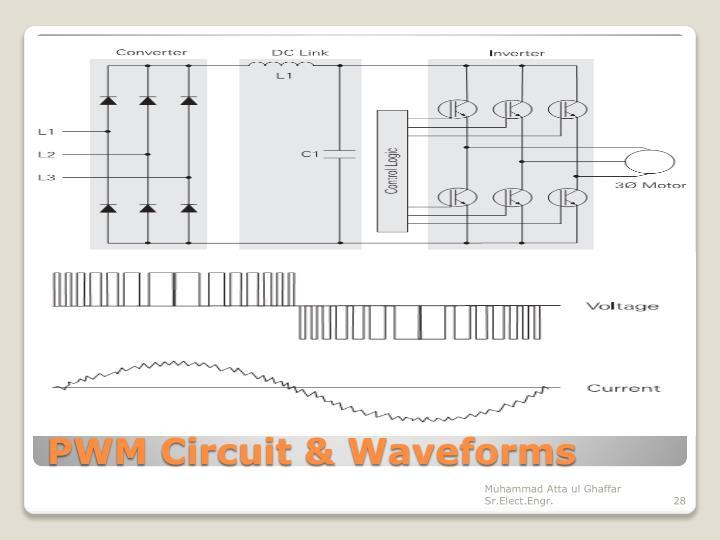 PWM Circuit & Waveforms