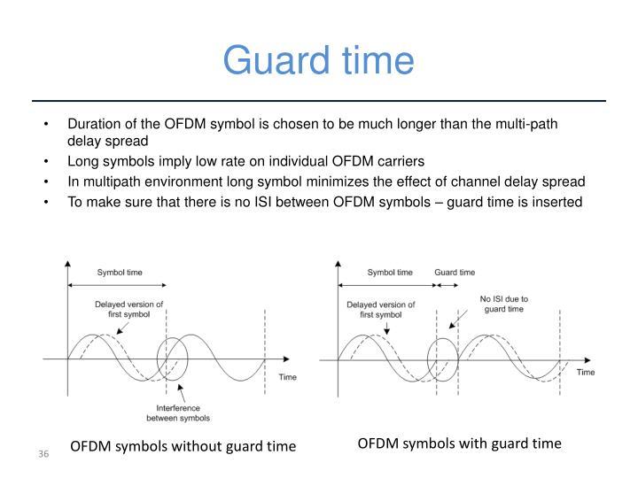 Guard time