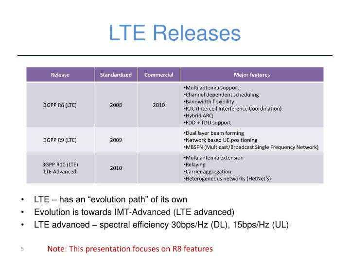 LTE Releases