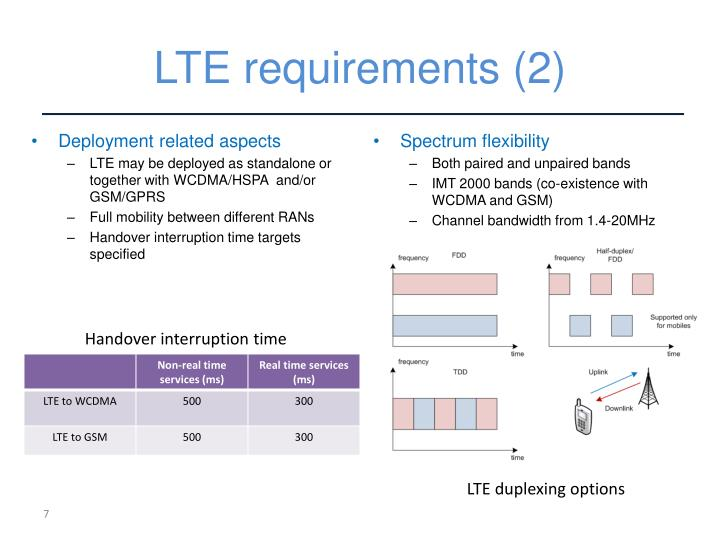 LTE requirements (2)