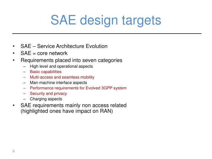 SAE design targets