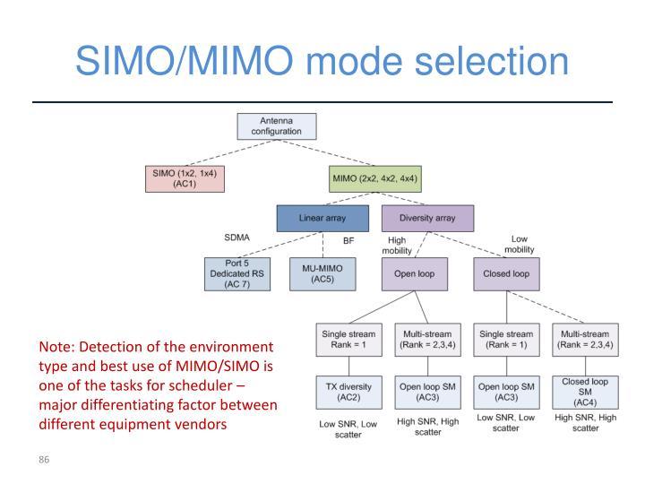 SIMO/MIMO mode selection